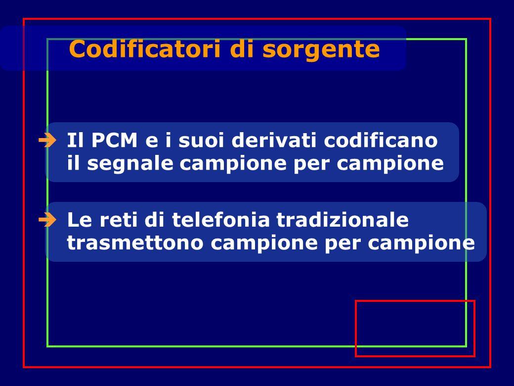 Codificatori di sorgente Il PCM e i suoi derivati codificano il segnale campione per campione Le reti di telefonia tradizionale trasmettono campione p