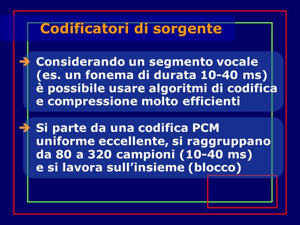 Considerando un segmento vocale (es. un fonema di durata 10-40 ms) è possibile usare algoritmi di codifica e compressione molto efficienti Si parte da