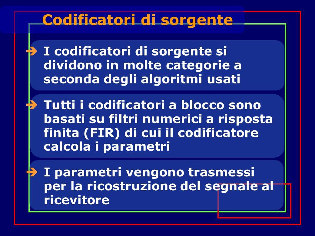 I codificatori di sorgente si dividono in molte categorie a seconda degli algoritmi usati Tutti i codificatori a blocco sono basati su filtri numerici a risposta finita (FIR) di cui il codificatore calcola i parametri Codificatori di sorgente I parametri vengono trasmessi per la ricostruzione del segnale al ricevitore