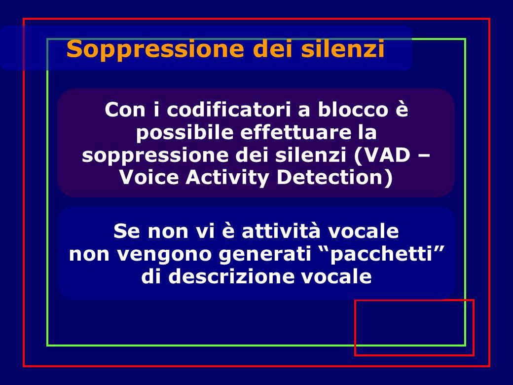 Soppressione dei silenzi Con i codificatori a blocco è possibile effettuare la soppressione dei silenzi (VAD – Voice Activity Detection) Se non vi è attività vocale non vengono generati pacchetti di descrizione vocale