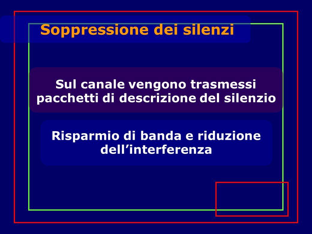 Sul canale vengono trasmessi pacchetti di descrizione del silenzio Risparmio di banda e riduzione dellinterferenza Soppressione dei silenzi
