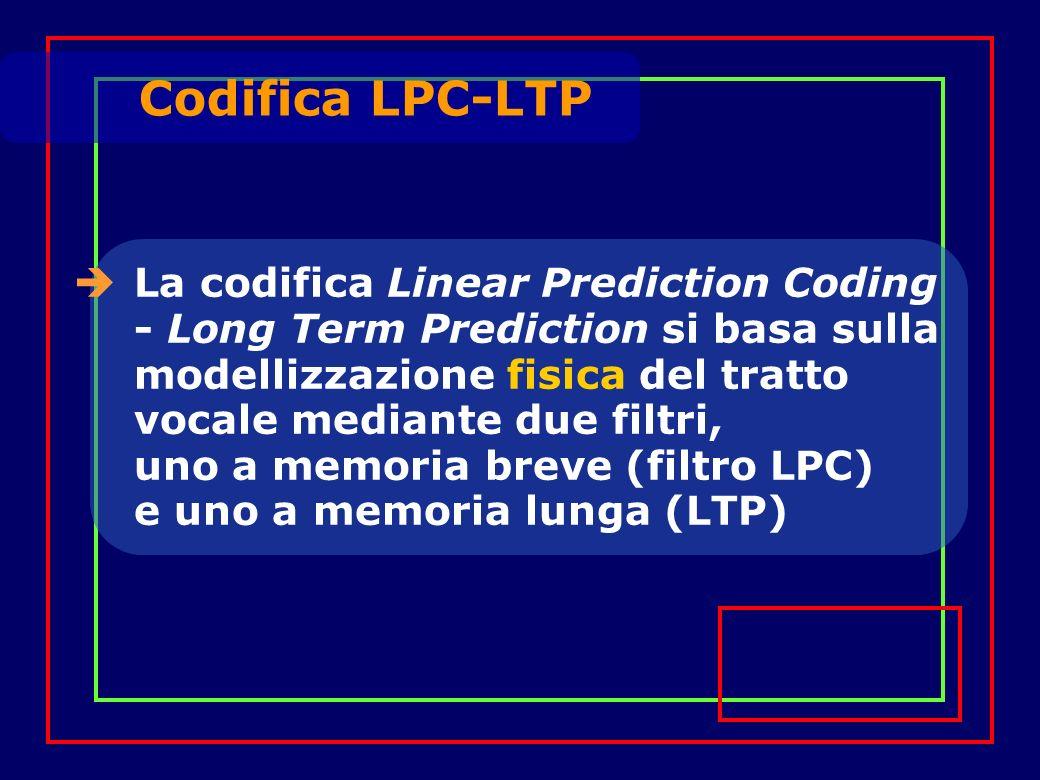 Codifica LPC-LTP La codifica Linear Prediction Coding - Long Term Prediction si basa sulla modellizzazione fisica del tratto vocale mediante due filtri, uno a memoria breve (filtro LPC) e uno a memoria lunga (LTP)