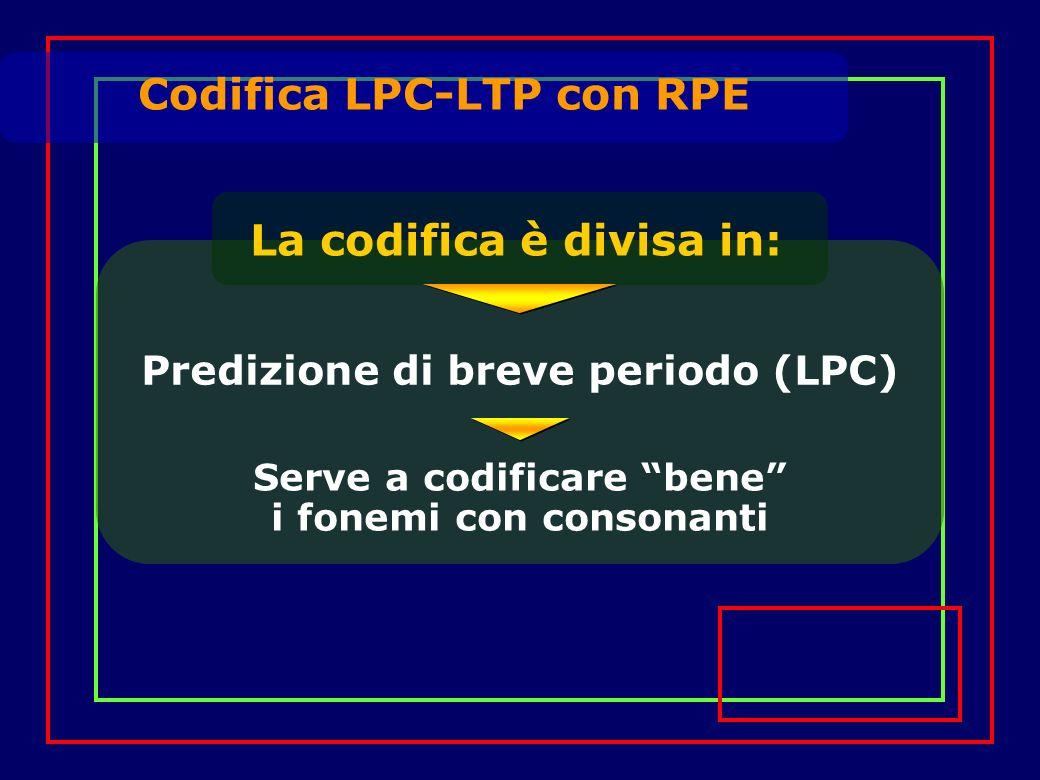 La codifica è divisa in: Predizione di breve periodo (LPC) Serve a codificare bene i fonemi con consonanti Codifica LPC-LTP con RPE
