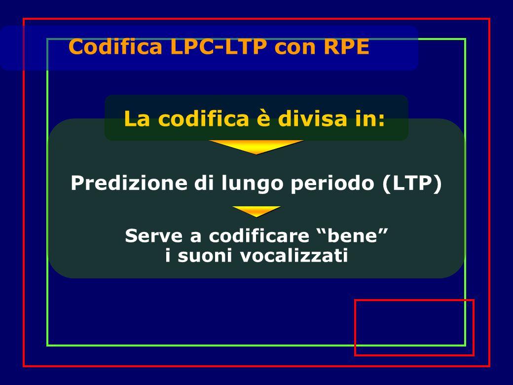 La codifica è divisa in: Predizione di lungo periodo (LTP) Serve a codificare bene i suoni vocalizzati Codifica LPC-LTP con RPE