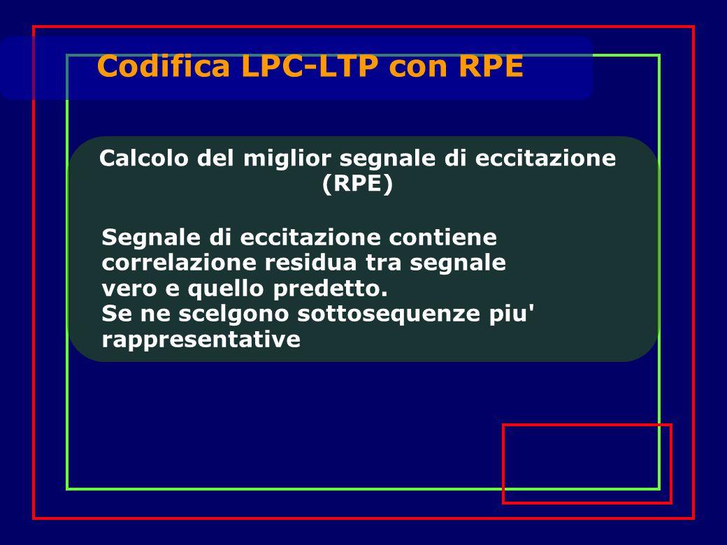 Calcolo del miglior segnale di eccitazione (RPE) Codifica LPC-LTP con RPE Segnale di eccitazione contiene correlazione residua tra segnale vero e quello predetto.