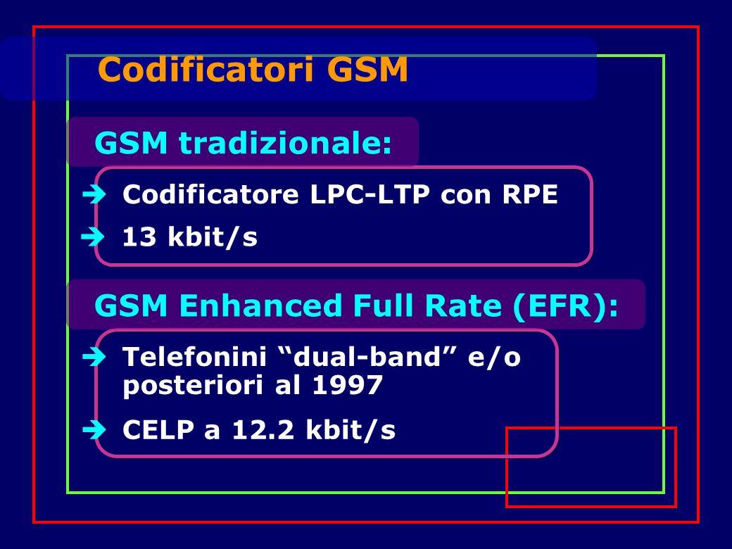 Codificatori GSM GSM tradizionale: Codificatore LPC-LTP con RPE GSM Enhanced Full Rate (EFR): Telefonini dual-band e/o posteriori al 1997 13 kbit/s CE