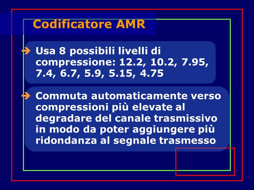 Codificatore AMR Usa 8 possibili livelli di compressione: 12.2, 10.2, 7.95, 7.4, 6.7, 5.9, 5.15, 4.75 Commuta automaticamente verso compressioni più elevate al degradare del canale trasmissivo in modo da poter aggiungere più ridondanza al segnale trasmesso