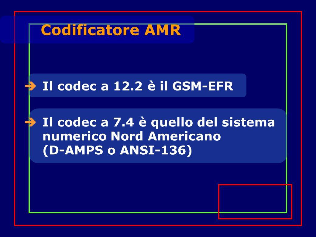 Il codec a 12.2 è il GSM-EFR Il codec a 7.4 è quello del sistema numerico Nord Americano (D-AMPS o ANSI-136) Codificatore AMR