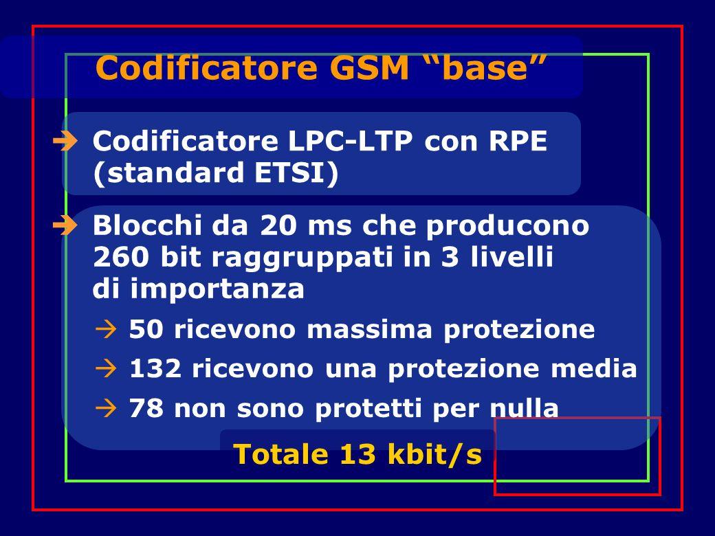Blocchi da 20 ms che producono 260 bit raggruppati in 3 livelli di importanza 50 ricevono massima protezione 132 ricevono una protezione media Codificatore LPC-LTP con RPE (standard ETSI) Codificatore GSM base 78 non sono protetti per nulla Totale 13 kbit/s