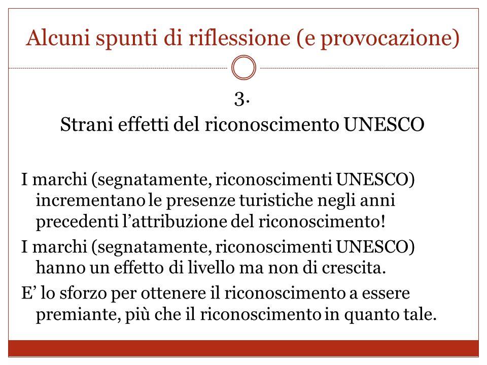 Alcuni spunti di riflessione (e provocazione) 3. Strani effetti del riconoscimento UNESCO I marchi (segnatamente, riconoscimenti UNESCO) incrementano