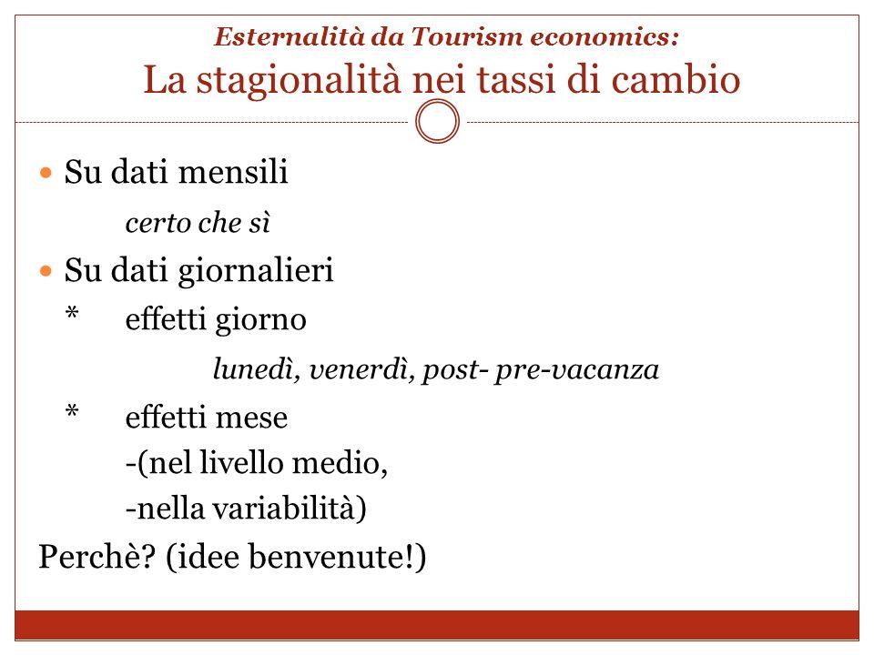 Esternalità da Tourism economics: La stagionalità nei tassi di cambio Su dati mensili certo che sì Su dati giornalieri * effetti giorno lunedì, venerd