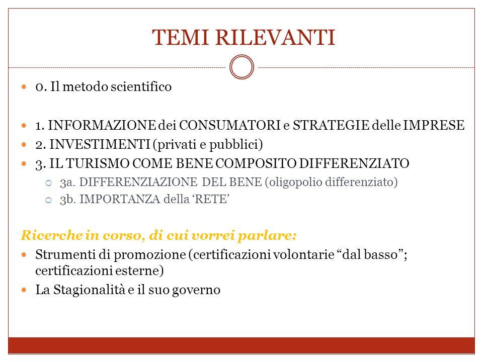 TEMI RILEVANTI 0. Il metodo scientifico 1. INFORMAZIONE dei CONSUMATORI e STRATEGIE delle IMPRESE 2. INVESTIMENTI (privati e pubblici) 3. IL TURISMO C