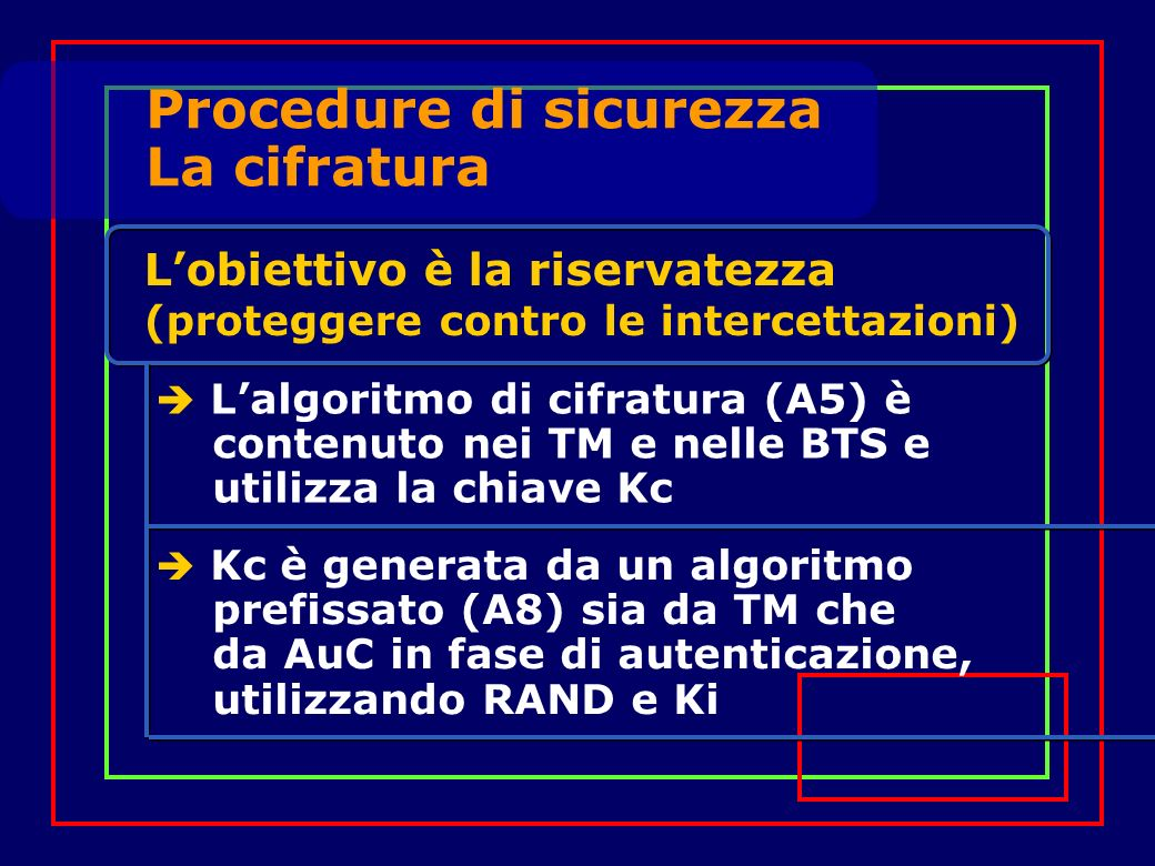 Lalgoritmo di cifratura (A5) è contenuto nei TM e nelle BTS e utilizza la chiave Kc Lobiettivo è la riservatezza (proteggere contro le intercettazioni) Kc è generata da un algoritmo prefissato (A8) sia da TM che da AuC in fase di autenticazione, utilizzando RAND e Ki Procedure di sicurezza La cifratura