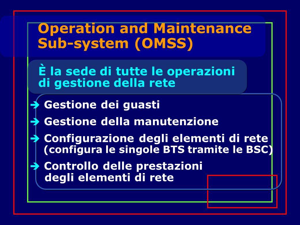 Operation and Maintenance Sub-system (OMSS) Gestione dei guasti Gestione della manutenzione Configurazione degli elementi di rete (configura le singole BTS tramite le BSC) Controllo delle prestazioni degli elementi di rete È la sede di tutte le operazioni di gestione della rete