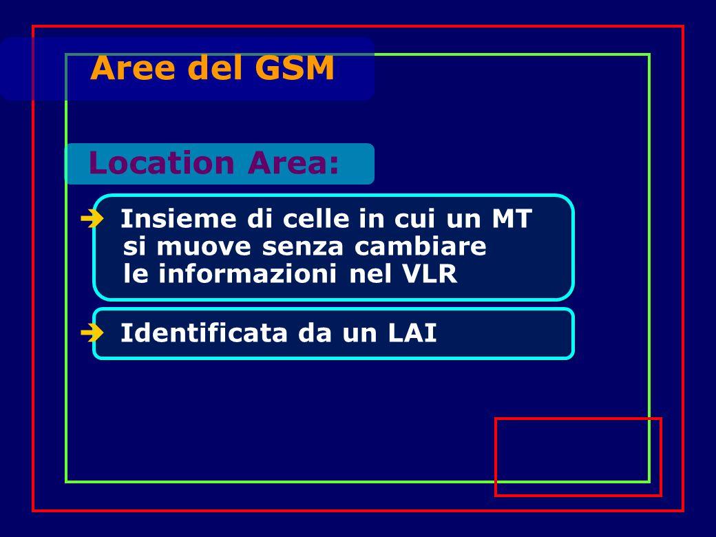 Aree del GSM Location Area: Insieme di celle in cui un MT si muove senza cambiare le informazioni nel VLR Identificata da un LAI