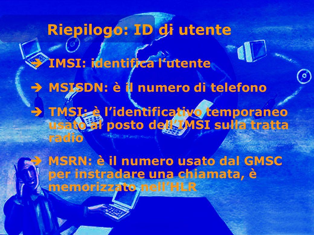 IMSI: identifica lutente MSISDN: è il numero di telefono TMSI: è lidentificativo temporaneo usato al posto dellIMSI sulla tratta radio Riepilogo: ID di utente MSRN: è il numero usato dal GMSC per instradare una chiamata, è memorizzato nellHLR