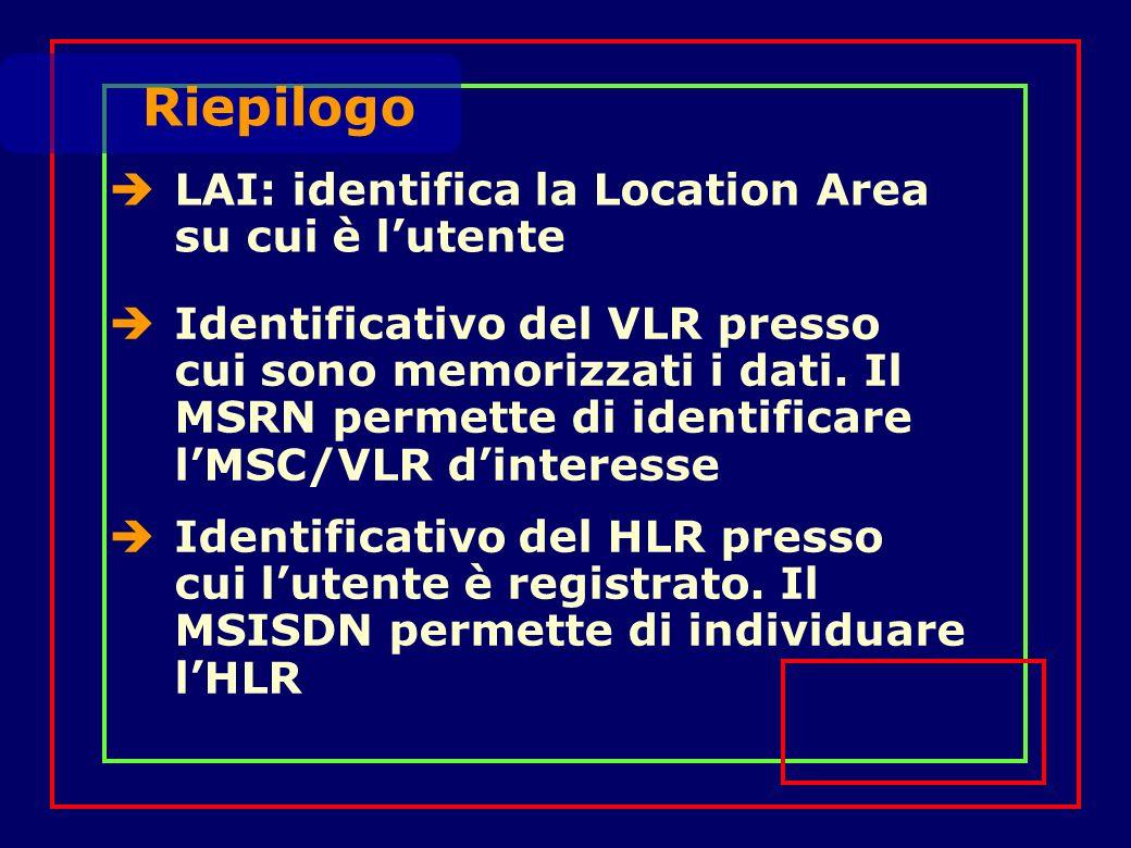 Identificativo del VLR presso cui sono memorizzati i dati.