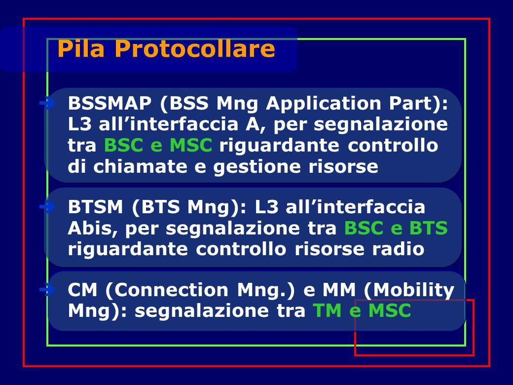 BSSMAP (BSS Mng Application Part): L3 allinterfaccia A, per segnalazione tra BSC e MSC riguardante controllo di chiamate e gestione risorse BTSM (BTS Mng): L3 allinterfaccia Abis, per segnalazione tra BSC e BTS riguardante controllo risorse radio CM (Connection Mng.) e MM (Mobility Mng): segnalazione tra TM e MSC Pila Protocollare