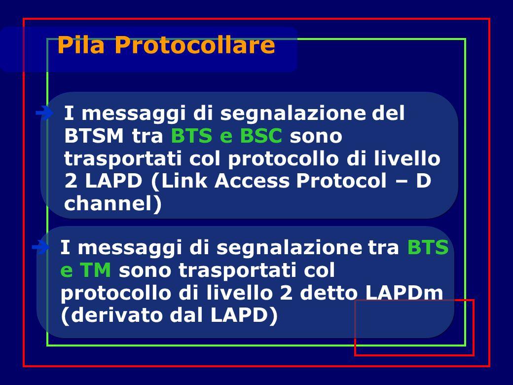 I messaggi di segnalazione tra BTS e TM sono trasportati col protocollo di livello 2 detto LAPDm (derivato dal LAPD) Pila Protocollare I messaggi di segnalazione del BTSM tra BTS e BSC sono trasportati col protocollo di livello 2 LAPD (Link Access Protocol – D channel)