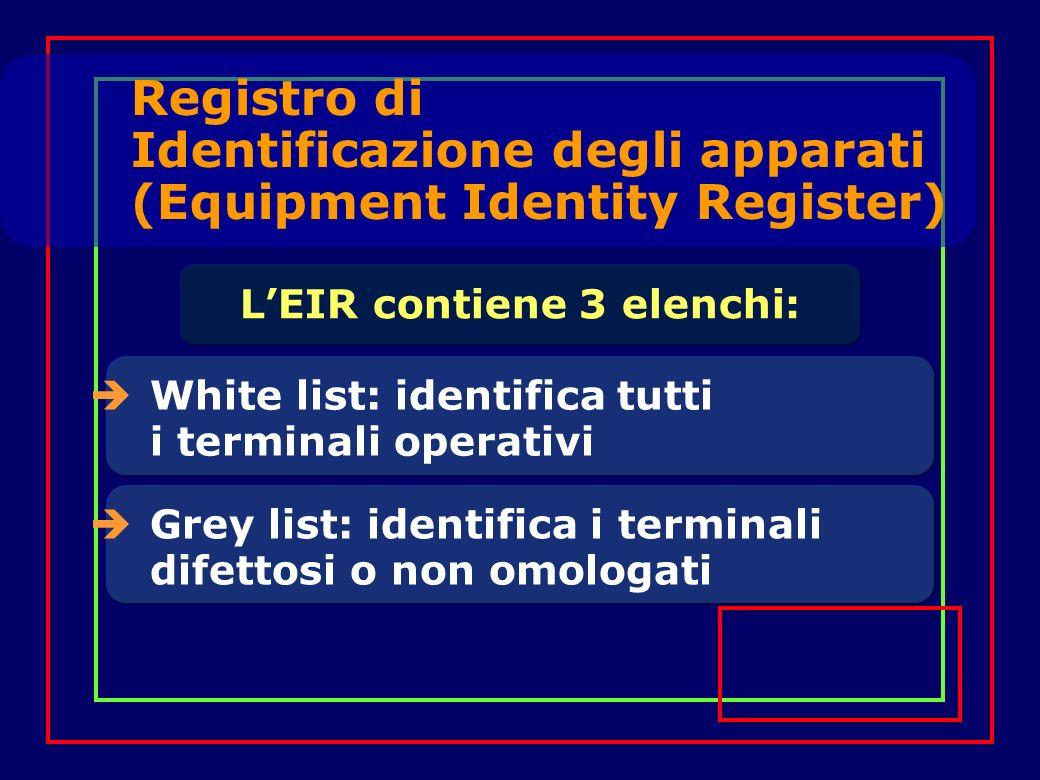 White list: identifica tutti i terminali operativi Grey list: identifica i terminali difettosi o non omologati LEIR contiene 3 elenchi: