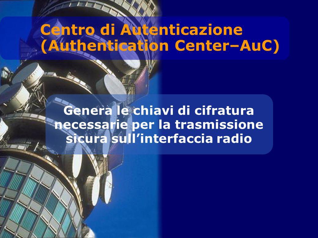Genera le chiavi di cifratura necessarie per la trasmissione sicura sullinterfaccia radio Centro di Autenticazione (Authentication Center–AuC)