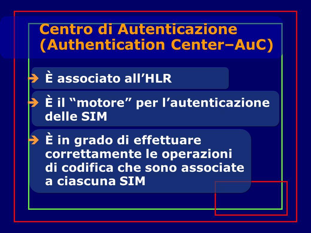 È associato allHLR È in grado di effettuare correttamente le operazioni di codifica che sono associate a ciascuna SIM È il motore per lautenticazione delle SIM Centro di Autenticazione (Authentication Center–AuC)
