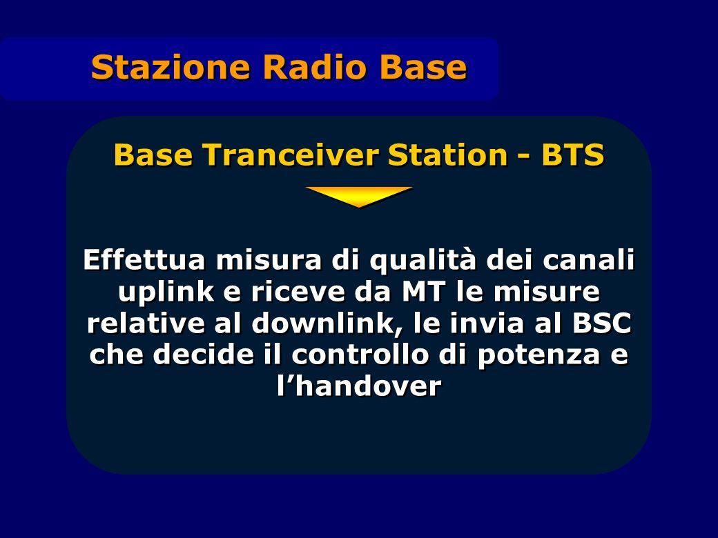 Base Tranceiver Station - BTS Effettua misura di qualità dei canali uplink e riceve da MT le misure relative al downlink, le invia al BSC che decide i