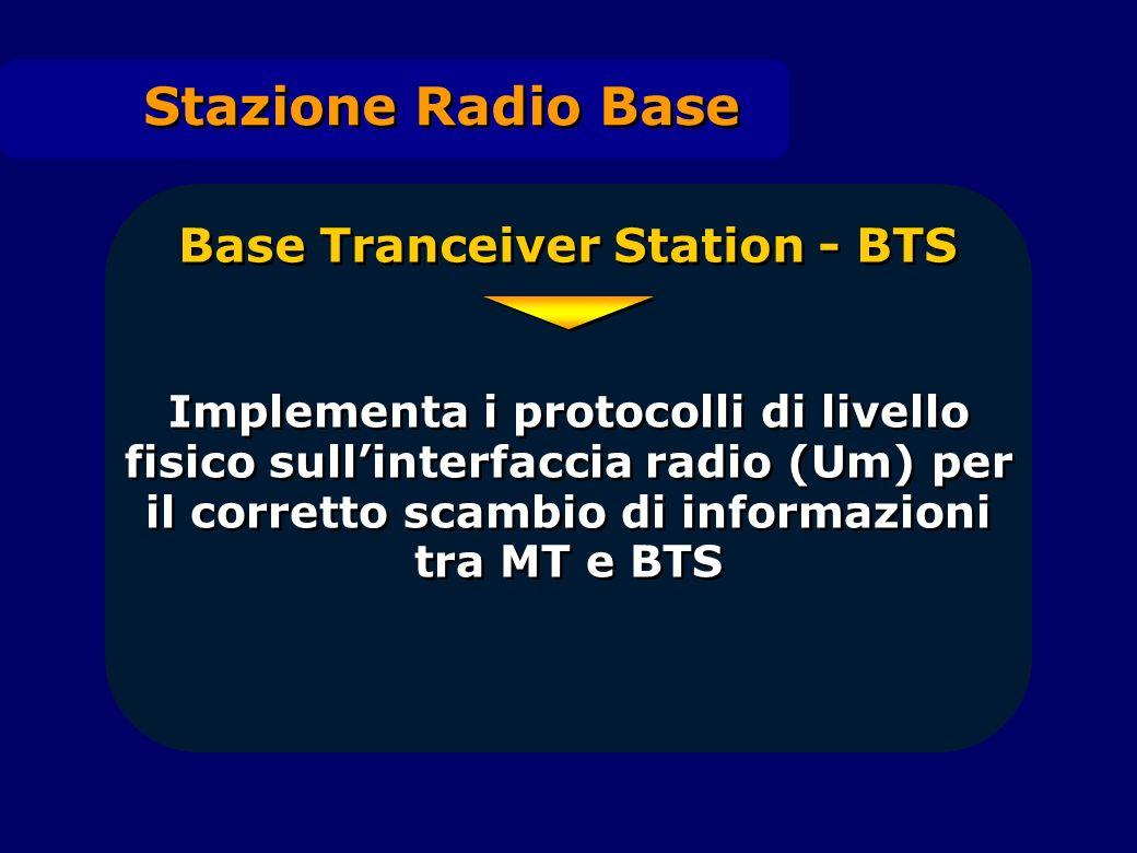 Base Tranceiver Station - BTS Implementa i protocolli di livello fisico sullinterfaccia radio (Um) per il corretto scambio di informazioni tra MT e BT