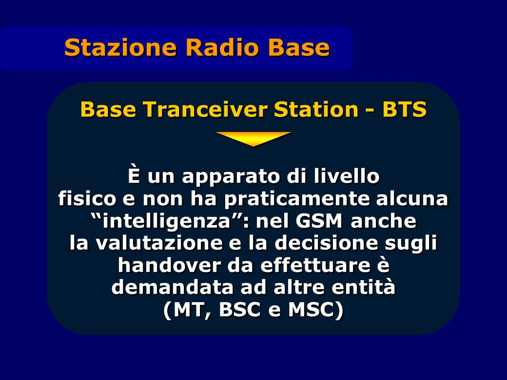 Base Tranceiver Station - BTS È un apparato di livello fisico e non ha praticamente alcuna intelligenza: nel GSM anche la valutazione e la decisione s