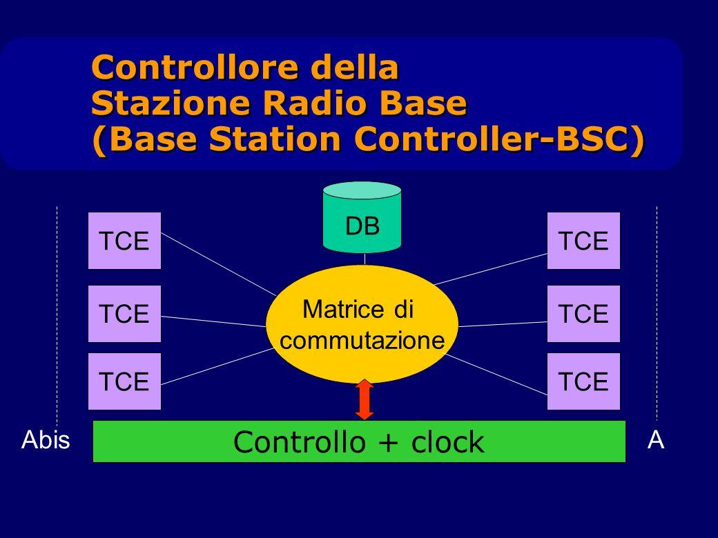 Matrice di commutazione Controllo + clock DB TCE AAbis