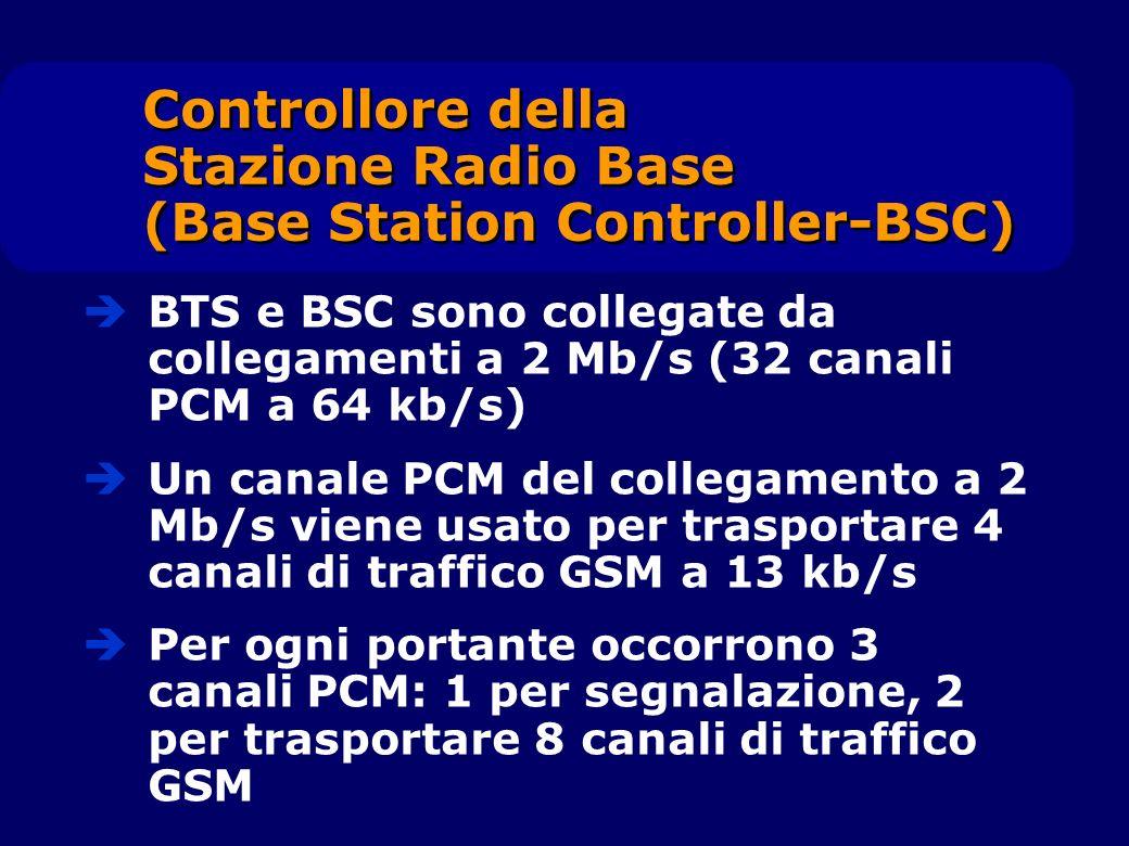 BTS e BSC sono collegate da collegamenti a 2 Mb/s (32 canali PCM a 64 kb/s) Un canale PCM del collegamento a 2 Mb/s viene usato per trasportare 4 cana