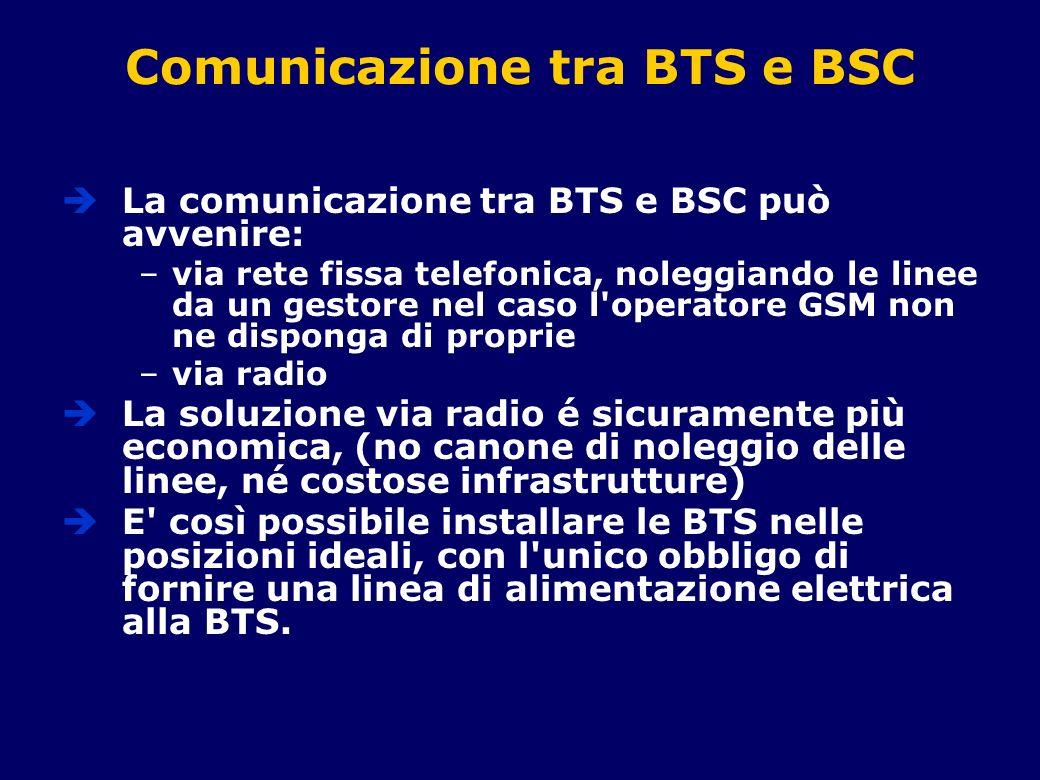 Comunicazione tra BTS e BSC La comunicazione tra BTS e BSC può avvenire: –via rete fissa telefonica, noleggiando le linee da un gestore nel caso l'ope
