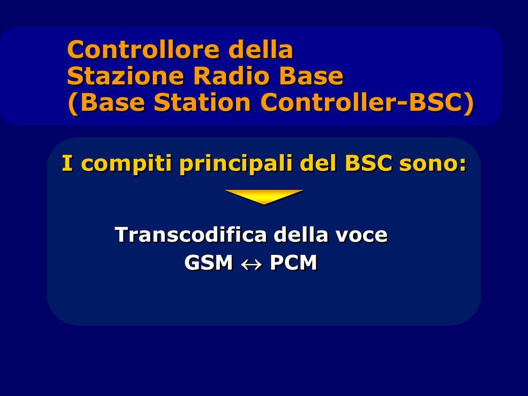 Controllore della Stazione Radio Base (Base Station Controller-BSC) I compiti principali del BSC sono: Transcodifica della voce GSM PCM Transcodifica
