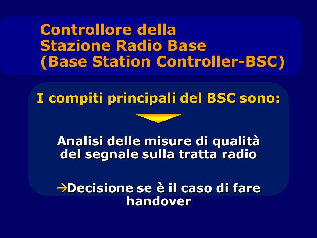 Controllore della Stazione Radio Base (Base Station Controller-BSC) I compiti principali del BSC sono: Analisi delle misure di qualità del segnale sul