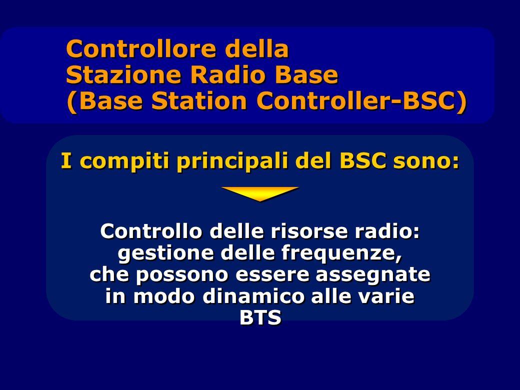 Controllore della Stazione Radio Base (Base Station Controller-BSC) I compiti principali del BSC sono: Controllo delle risorse radio: gestione delle f