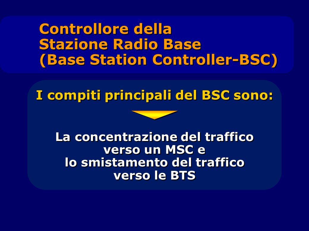 Controllore della Stazione Radio Base (Base Station Controller-BSC) I compiti principali del BSC sono: La concentrazione del traffico verso un MSC e l