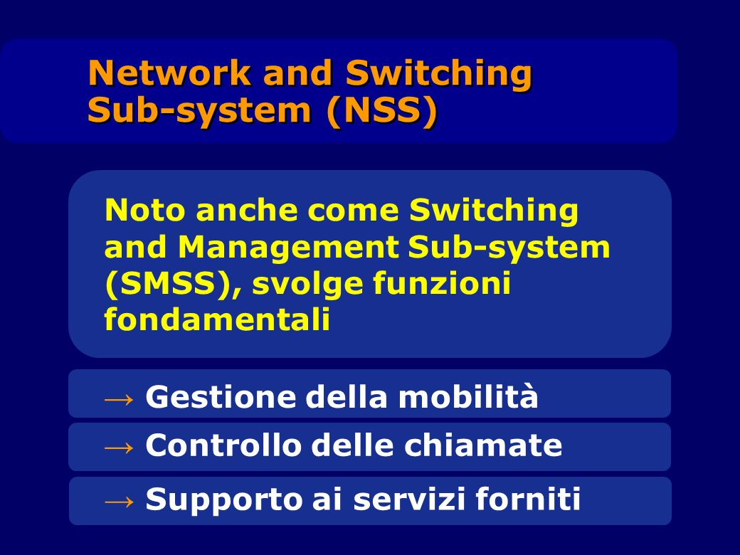 Network and Switching Sub-system (NSS) Noto anche come Switching and Management Sub-system (SMSS), svolge funzioni fondamentali Gestione della mobilit