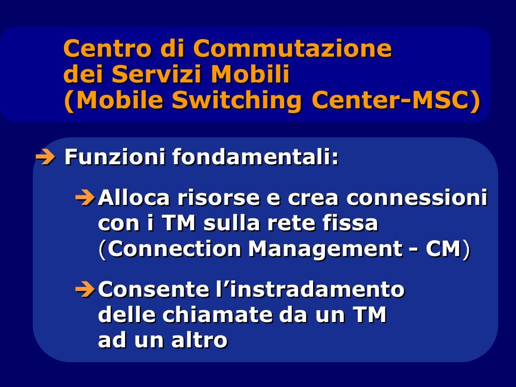 Centro di Commutazione dei Servizi Mobili (Mobile Switching Center-MSC) Funzioni fondamentali: Alloca risorse e crea connessioni con i TM sulla rete f
