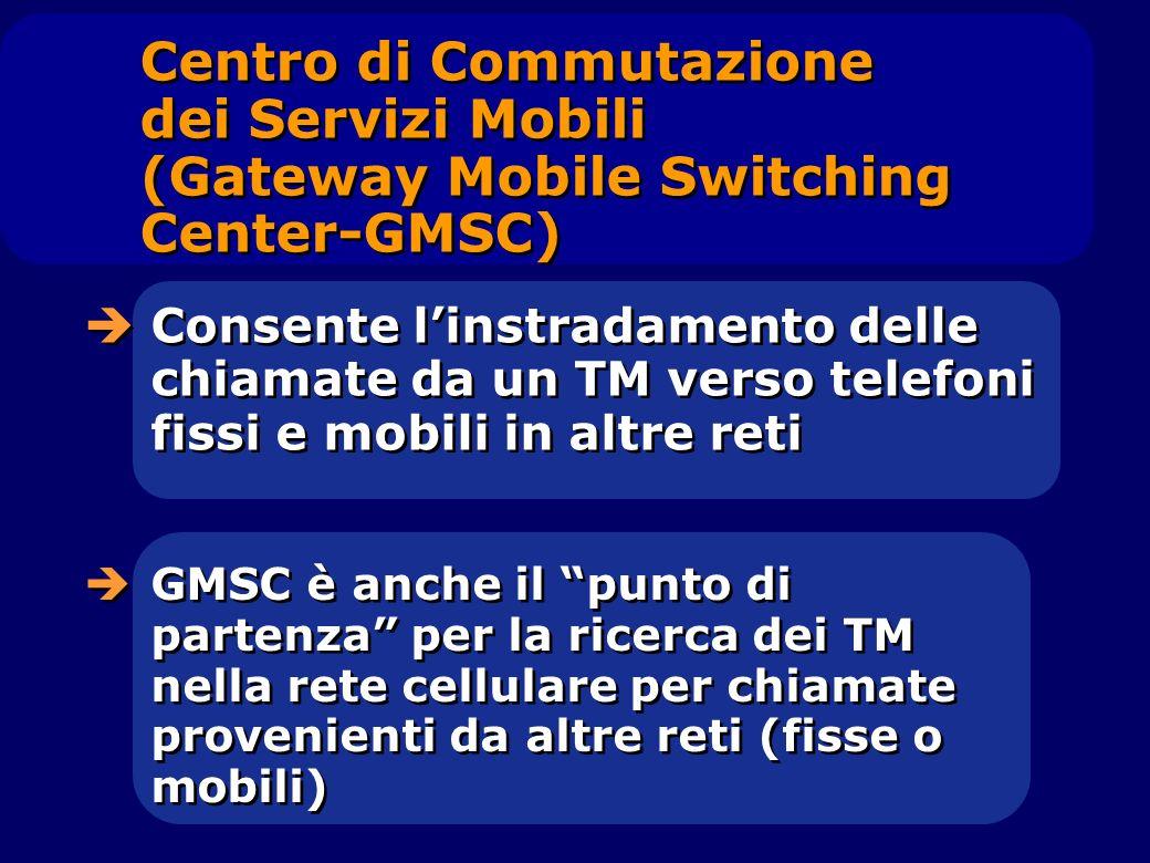 Centro di Commutazione dei Servizi Mobili (Gateway Mobile Switching Center-GMSC) GMSC è anche il punto di partenza per la ricerca dei TM nella rete ce