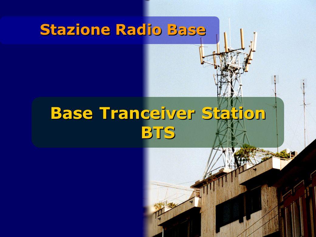 Stazione Radio Base Base Tranceiver Station - BTS È il punto di accesso alla rete di TLC, o se si vuole, la controparte di MT