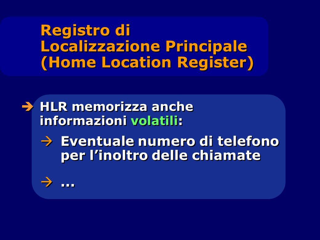 HLR memorizza anche informazioni volatili: Eventuale numero di telefono per linoltro delle chiamate...