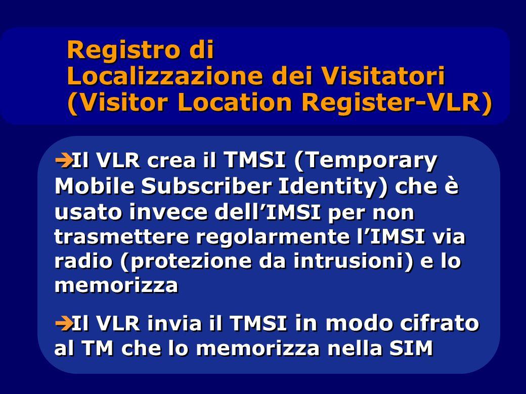 Il VLR crea il TMSI (Temporary Mobile Subscriber Identity) che è usato invece dell IMSI per non trasmettere regolarmente lIMSI via radio (protezione d