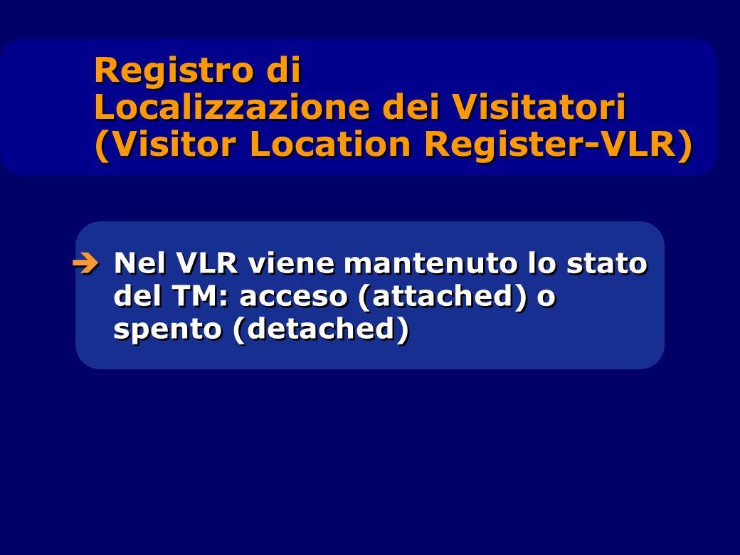 Registro di Localizzazione dei Visitatori (Visitor Location Register-VLR) Nel VLR viene mantenuto lo stato del TM: acceso (attached) o spento (detache