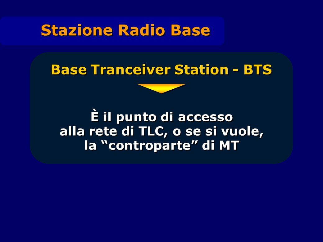 Base Tranceiver Station - BTS È collocata in un punto opportuno della cella (es.