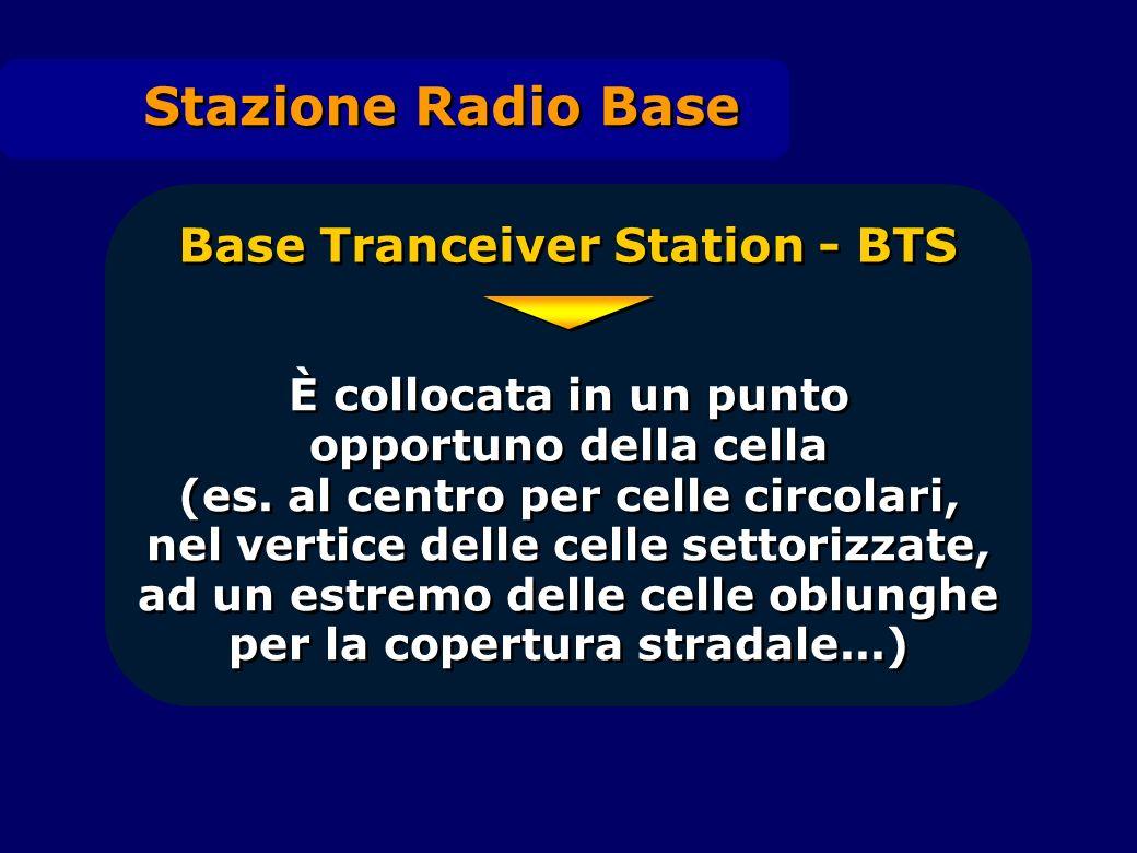 Base Tranceiver Station - BTS Dalla potenza del BTS dipende la dimensione fisica della cella: grazie a questa caratteristica è possibile aggiustare in modo dinamico le dimensioni delle celle Raggio min: 300m max: 35km ca.
