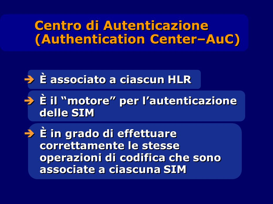 È associato a ciascun HLR È in grado di effettuare correttamente le stesse operazioni di codifica che sono associate a ciascuna SIM È il motore per la