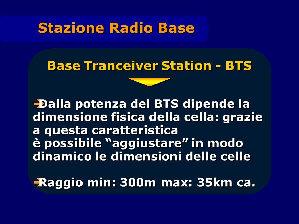 Base Tranceiver Station - BTS Ciascuna BTS può avere da 1 a 16 interfacce radio, corrispondenti a canali diversi in FDM Ciascuna interfaccia radio corrisponde a 8 canali TDM