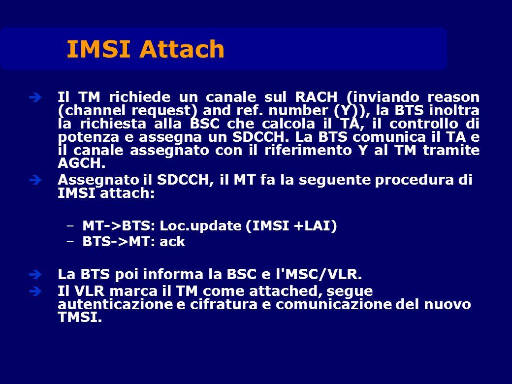 Il TM richiede un canale sul RACH (inviando reason (channel request) and ref. number (Y)), la BTS inoltra la richiesta alla BSC che calcola il TA, il