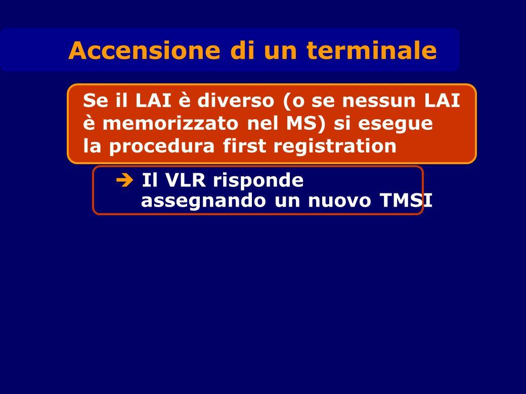 Il VLR risponde assegnando un nuovo TMSI Accensione di un terminale Se il LAI è diverso (o se nessun LAI è memorizzato nel MS) si esegue la procedura