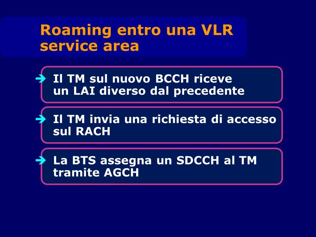 Il TM sul nuovo BCCH riceve un LAI diverso dal precedente Roaming entro una VLR service area Il TM invia una richiesta di accesso sul RACH La BTS asse